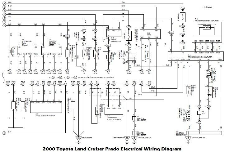 Wiring Diagrams  2000 Toyota Land Cruiser Prado
