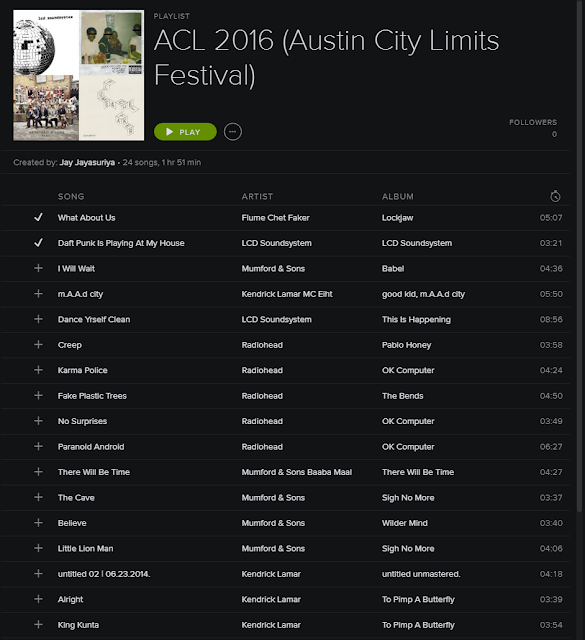 ACL 2016 Spotify Playlist