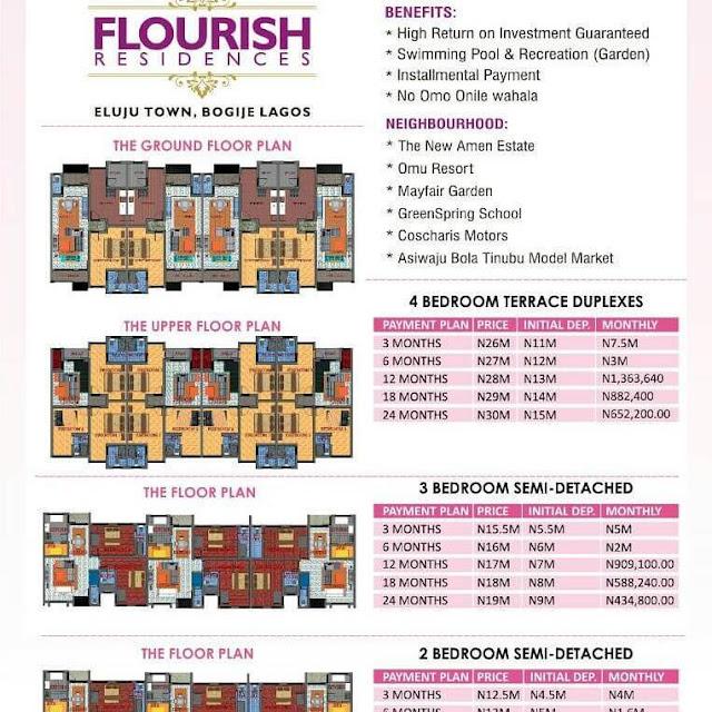 Flourish Residence Payment Plan