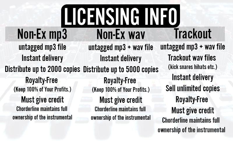 Licensing Info