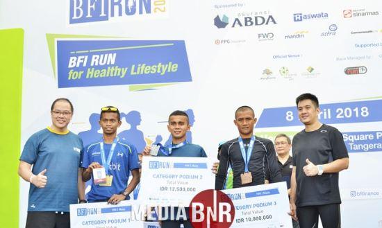 Alamat Lengkap Dan Nomor Telepon BFI Finance Di Riau