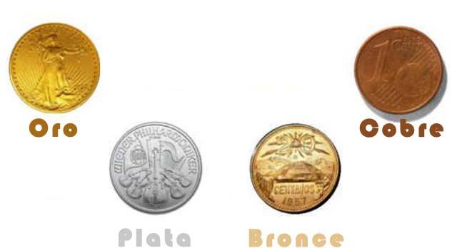 Test de las monedas
