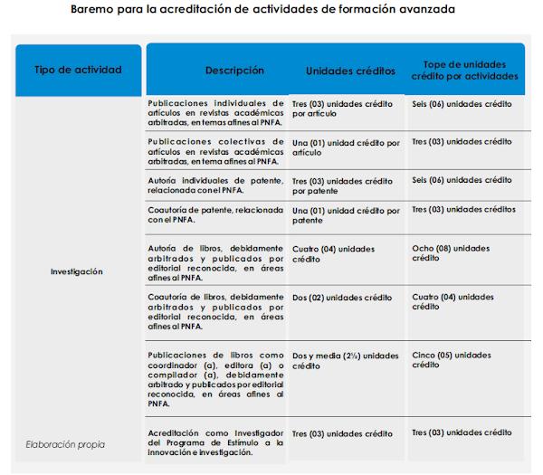 CRITERIOS PARA LA ACREDITACIÓN DE ACTIVIDADES DE FORMACIÓN AVANZADA EN EL MARCO DE LOS PNFA