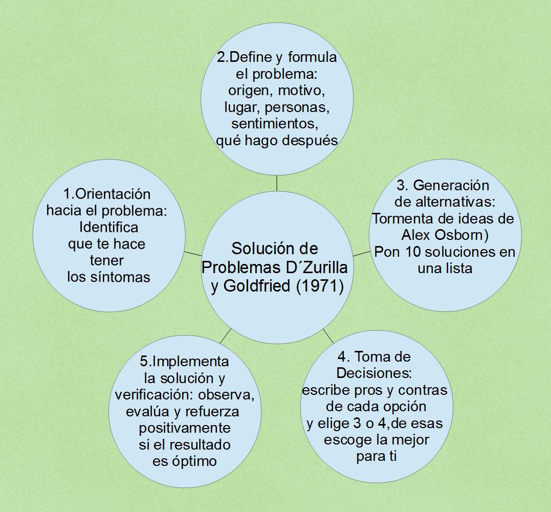 Perfecto Problemas En Las Uñas Y Soluciones Bandera - Ideas Para ...