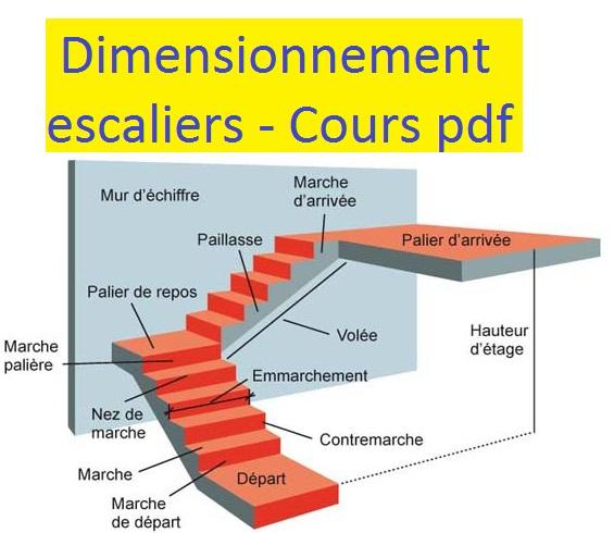 Dimensionnement Escalier Béton Armé Cours Génie Civil