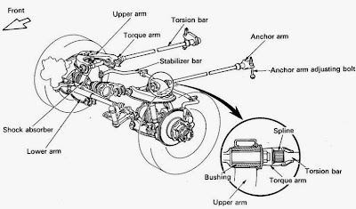 Search furthermore Subaru Forester 2 0 1989 Specs And Images moreover P 0900c1528026773a besides F150 1992 Spindle Diagram further US8523209. on independent suspension baja