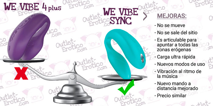 Diferencias entre el We Vibe 4 Plus y el We Vibe Sync