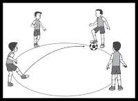 Teknik game sepak bola sederhana