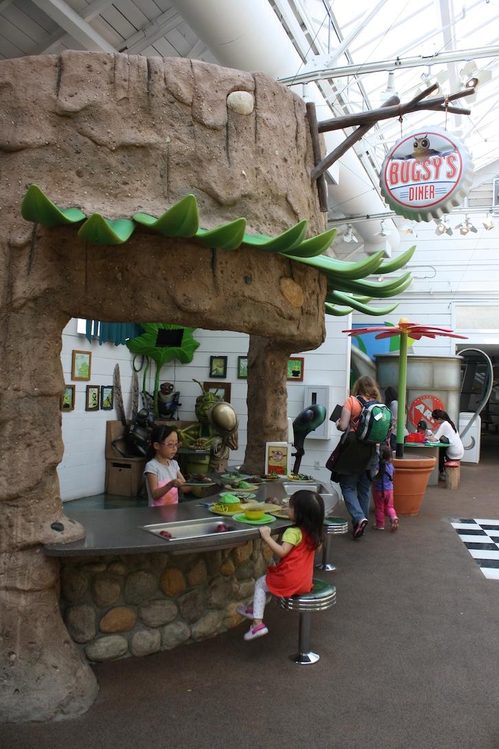Discount coupons kidspace children's museum