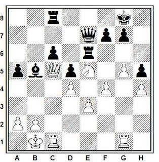 Posición de la partida de ajedrez Golz - Muller (República Democrática Alemana, 1970)