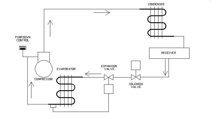 low pressure switch  auto  adjustable