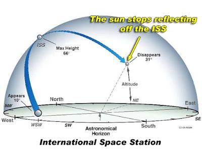 Spot the International Space Station in GTNP