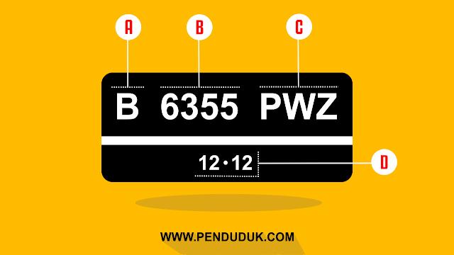 Daftar Kode Plat Nomor Kendaraan dan Daerahnya