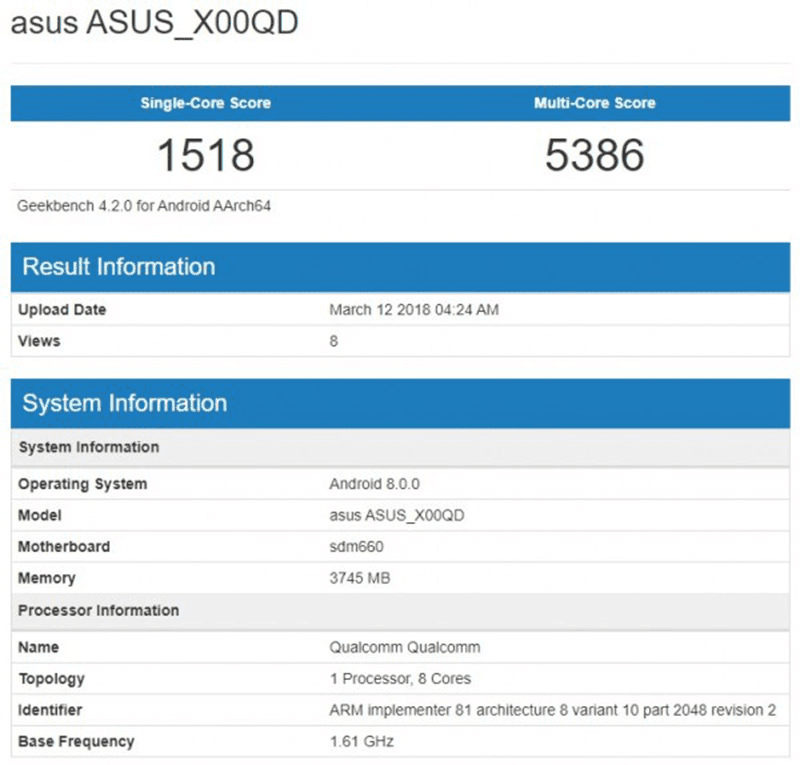 ASUS ZenFone 5 Max with SD660 leaked?