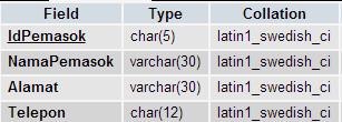 Aplikasi Pembelian Barang Dengan Visual Basic 6.0