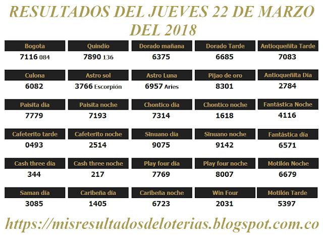 Resultados de las loterías de Colombia | Ganar chance | Resultado de la lotería | Loterias de hoy 22-03-2018