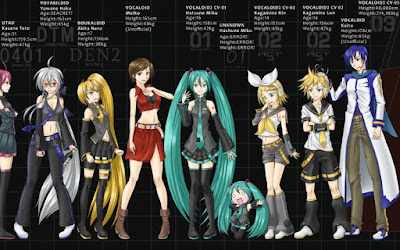 Vocaloid Android History