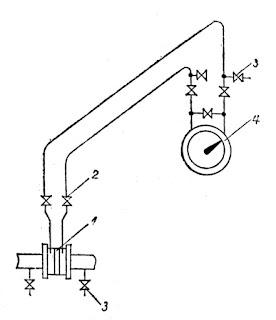 Схема соединительных линий для измерения расхода газа