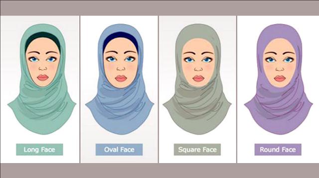 Bentuk Wajah Yang Cocok Mengenakan Model Jilbab Masa Kini