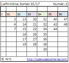 numeros optimizados para jugar a la primitiva de españa