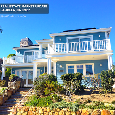 Real estate market trends for la jolla team schuco blog for Real estate market trends