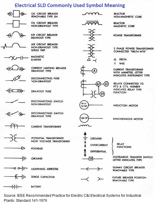 one line diagram symbols electrical  circuit wiring and