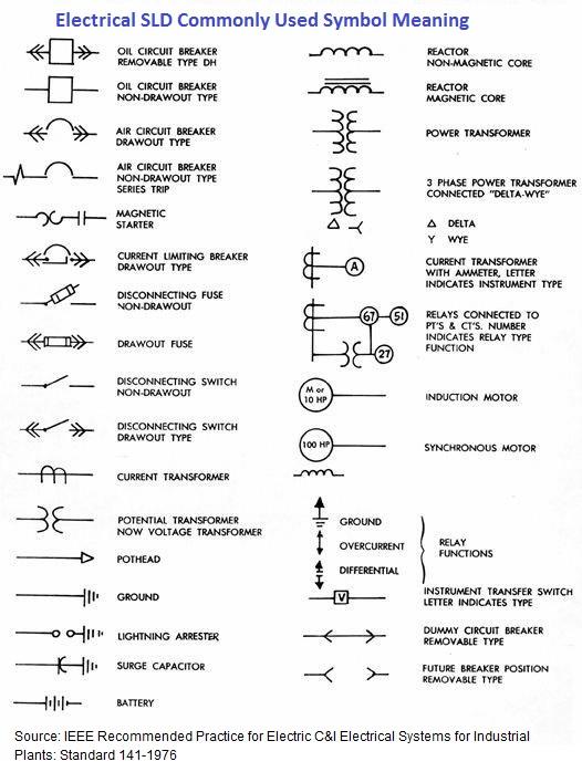 Printable Wiring Diagram Symbols circuit diagram template