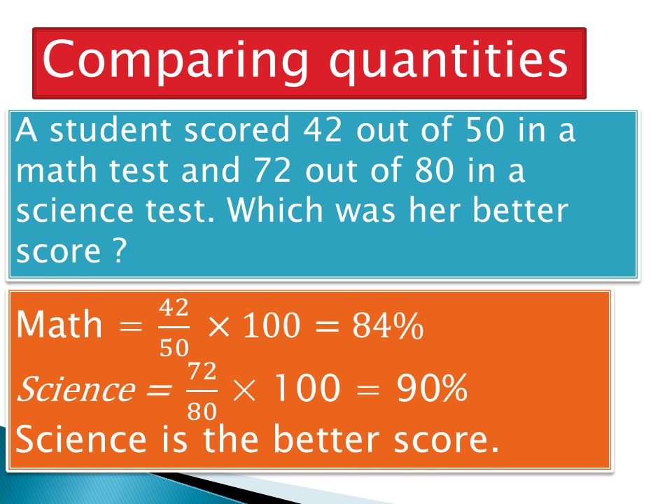Math 7: Chapter 11 Percentages