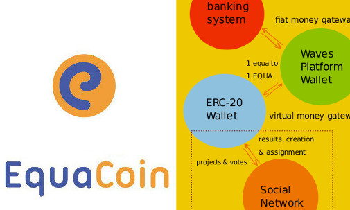 EquaZine: news about EquaCoin and Equazone
