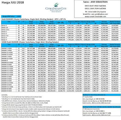 Harga DAMAR Citra Indah City Juli 2018