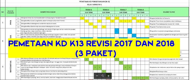memang biasa dikenal daripada istilah sebenarnya yaitu pemetaan Kompetensi Dasar untuk Ku √  Pemetaan KD K13 SD Kelas 1 s/d 6 Revisi 2018
