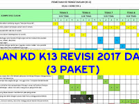 Pemetaan KD K13 SD Kelas 1 s/d 6 Revisi 2018