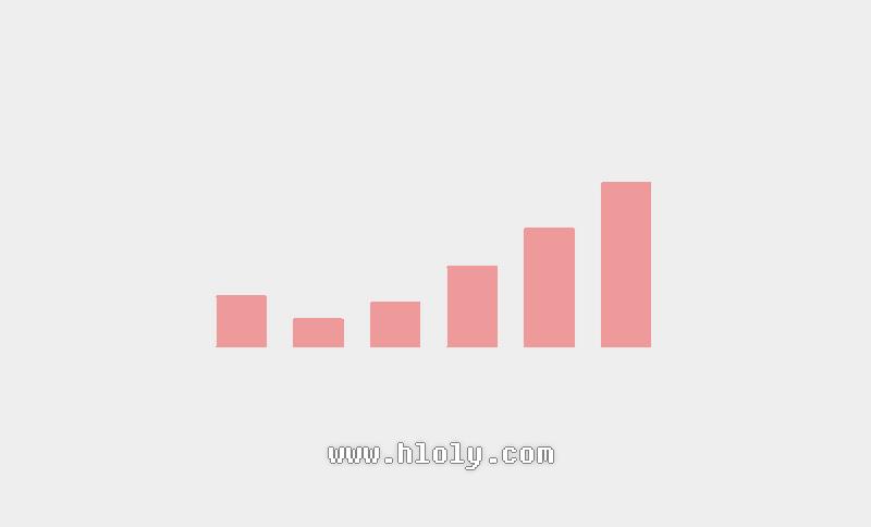 مواقع تمكنك من مشاهدة عدد المشتركين الحقيقيين لأي قناة على اليوتيوب اون لاين