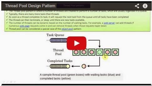 java ee thread pool design pattern