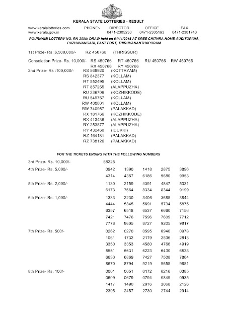 Official Kerala lottery Result_ Pournami_RN-01_Part 209