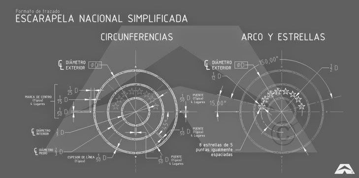 venezuela escarapela nacional ceo dir 119 cucarda insignia principio de diseño y trazado típico aaet