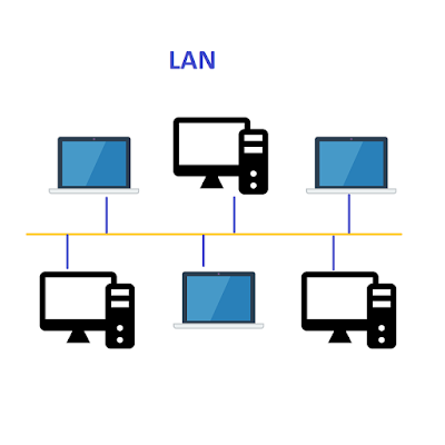 What is LAN? - Explained