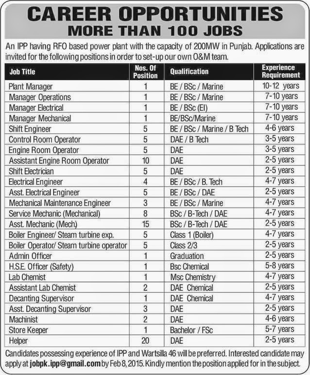INFORMATION TREASURE: IPP Power Plant Jobs in Pakistan 2015