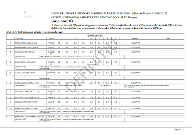 http://www.cpgasparsabater.org/curs%2017-18/Escolaritzaci%C3%B3/llista%20definitiva.pdf