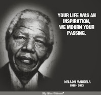Nelson Mandela Inspirational Picture Quotes
