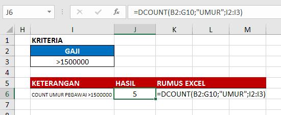 Contoh Fungsi DCOUNT Excel