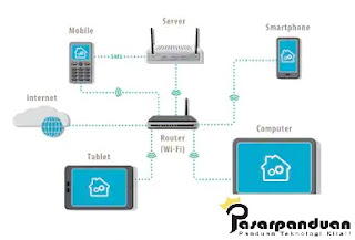 jenis jaringan han (home area network)