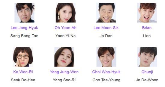Pemain Yeonnam-dong 539