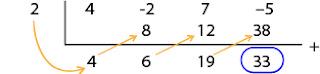 Contoh cara menghitung nilai suku banyak dengan metode horner