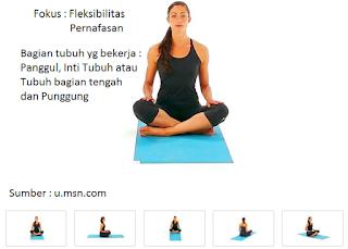 Belajar Teknik Pernafasan Yoga Untuk Pemula