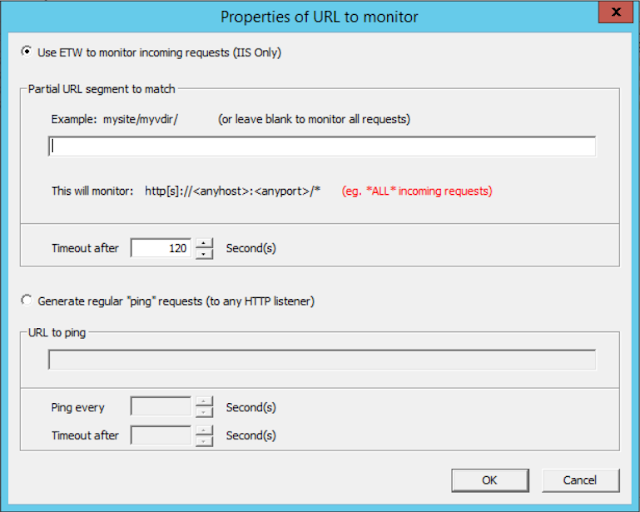 DbgSvc-Properties-of-URL-to-monitor