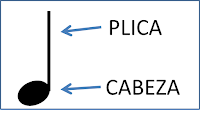 Una figura musical con cabeza y plica
