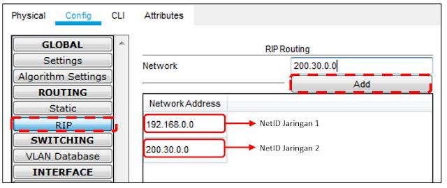 Konfigurasi RIP (Routing Information Protocol)