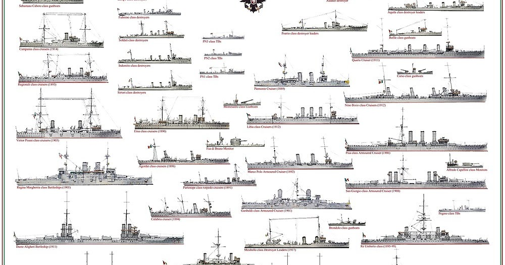 Naval Analyses  Fleets  18  Italian Navy  Japanese Navy  French Navy  V Ii  And Turkish Navy In Wwi