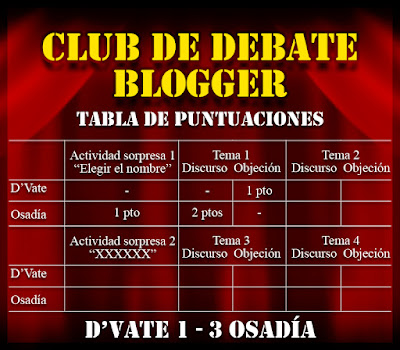 Club de Debate Blogger (Puntos)